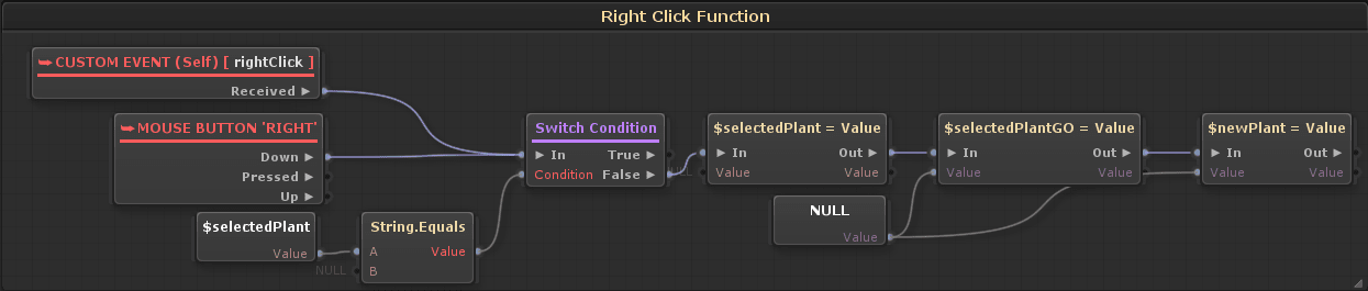RightClick Function