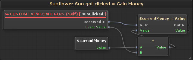 sunClicked Event