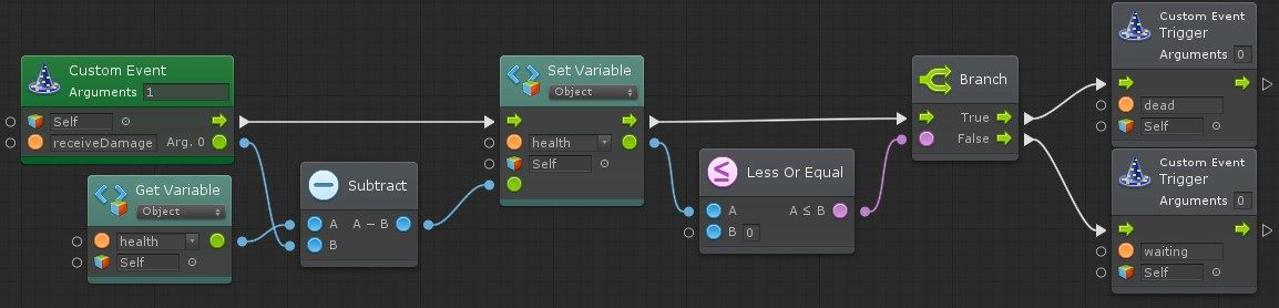"""in Unity using Bolt"""""""